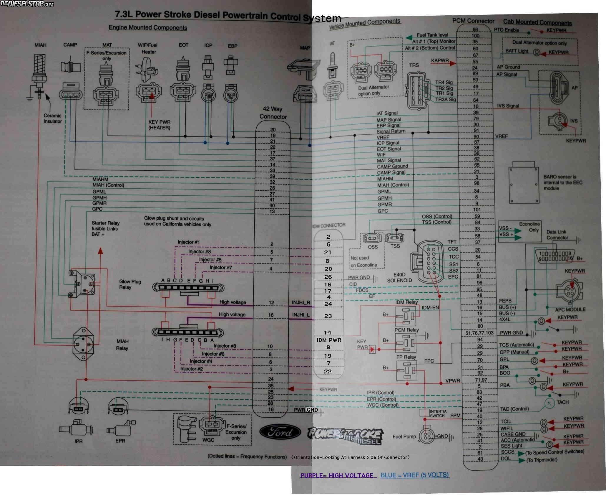 2004 Ford F 250 Diesel Super Duty Fuse Box Diagram All Kind Of 1999 Explorer Xlt Fast Truck And Trailer Llc Technical Info Wire Scimatic